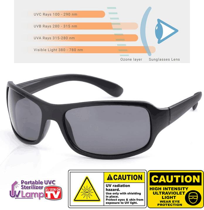 uvc-uv400-eye-protection