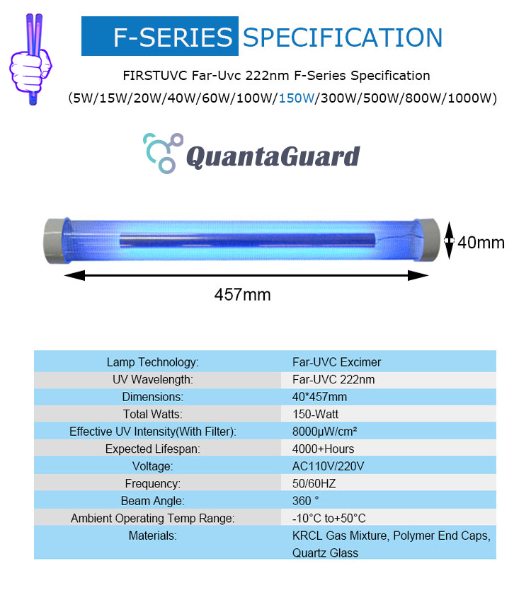 QuantaLamp 150-Watt Excimer 222nm Far UVC Light Bulbs 150w Far-UV Light Quartz Glass Tube 40mm*457mm 110V/220V AC