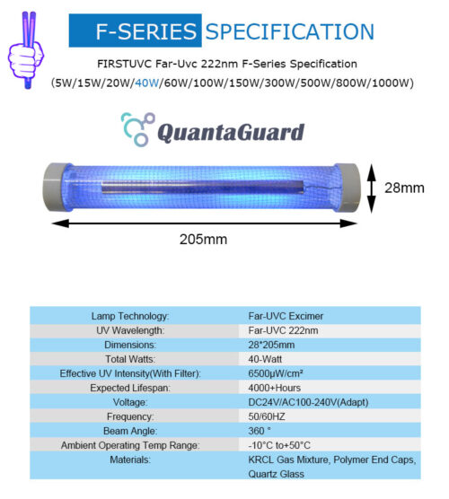 QuantaLamp 40-Watt Excimer 222nm Far UVC Light Bulbs 40w Far-UV Light Quartz Glass Tube 28mm*205mm 24V DC