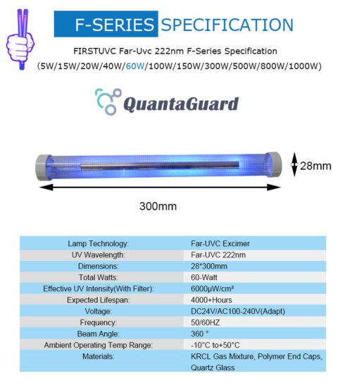 QuantaLamp 60-Watt Excimer 222nm Far UVC Light Bulbs 60w Far-UV Light Quartz Glass Tube 28mm*300mm 24V DC